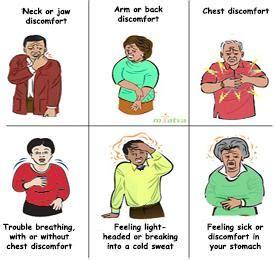 Heart disease Essay Example
